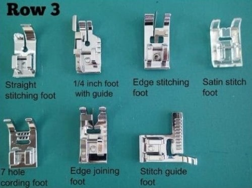 Row 3 in kit uses and guide